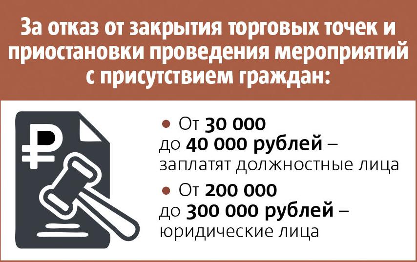 """За нарушение режима самоизоляции и карантина предусмотрена ответственность. Фото Инфографика: Павел Киреев, """"Metro"""""""