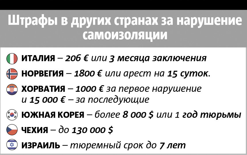 """1 апреля 2020 года Владимир Путин подписал закон об уголовной ответственности за несоблюдение карантина. Фото Инфографика: Павел Киреев, """"Metro"""""""