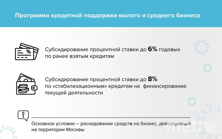 На субсидирование процентной ставки по кредитам для малого и среднего бизнеса направят, по предварительным оценкам, от 20 до 30 млрд руб. Фото sobyanin.ru