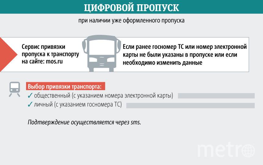 """О цифровых пропусках. Фото Андрей Казаков, """"Metro"""""""