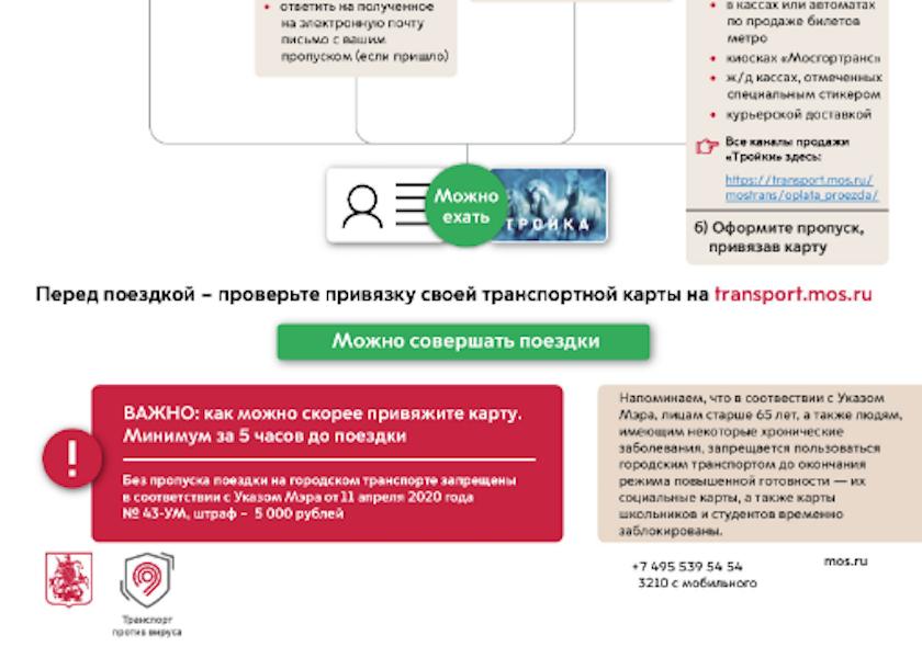 """В Москве с 22 апреля контроль пропусков станет автоматическим. Фото Департамент транспорта, """"Metro"""""""