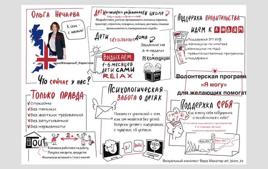 Великобритания, Ольга Нечаева – предприниматель, спикер, блогер. Фото Вера Макатёр