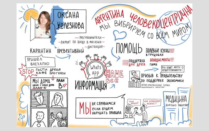 Аргентина, Оксана Железнова – маркетинг-стратег, блогер. Фото Вера Макатёр