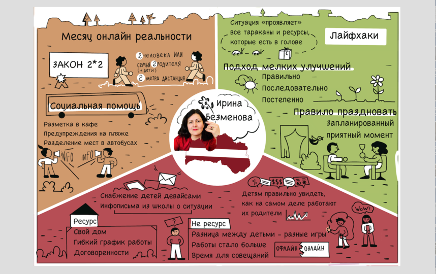 Латвия, Ирина Безменова – T&D консультант, предприниматель. Фото Вера Макатёр