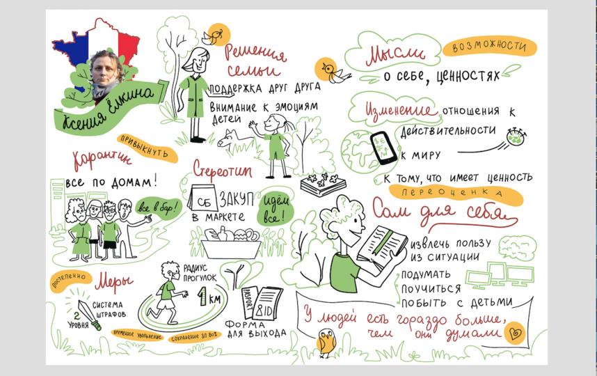 Франция, Ксения Ёлкина – консультант по международному развитию. Фото Вера Макатёр