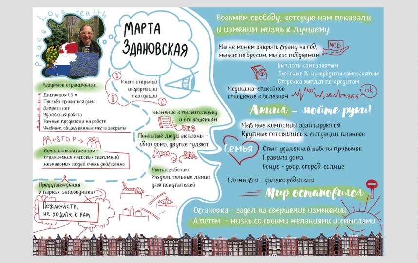 Нидерланды, Марта Здановская – редактор, журналист. Фото Вера Макатёр