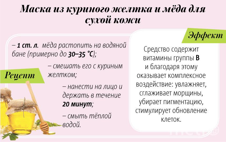 """Маска из куриного желтка и мёда для сухой кожи. Фото Павел Киреев, """"Metro"""""""