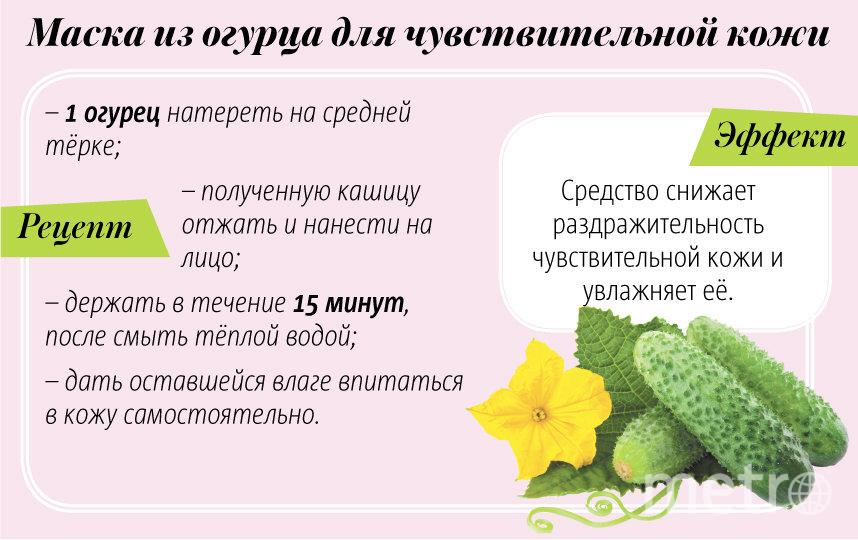 """Маска из огурца для чувствительной кожи. Фото Павел Киреев, """"Metro"""""""