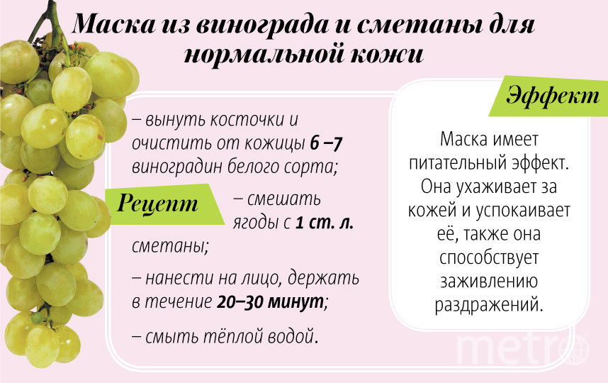 """Маска из винограда и сметаны для нормальной кожи. Фото Павел Киреев, """"Metro"""""""