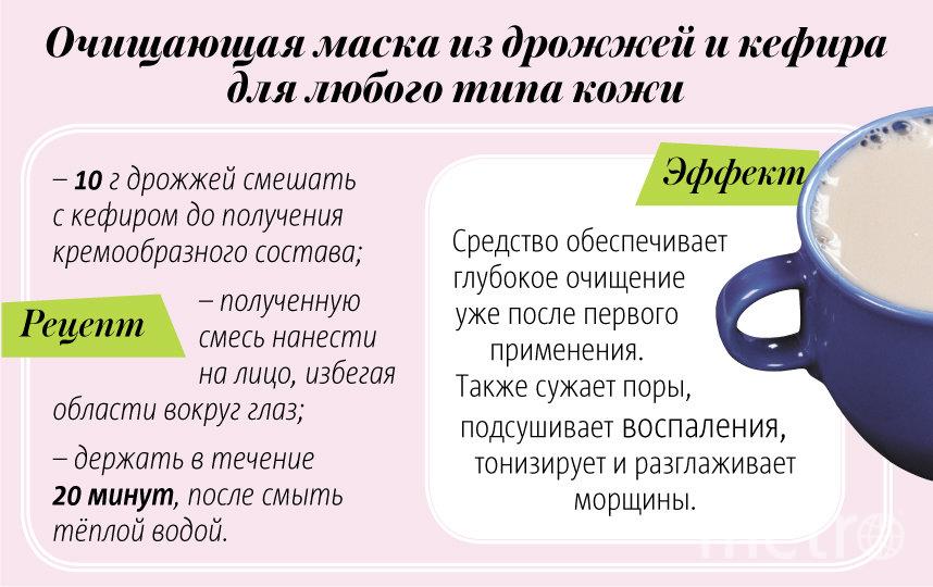 """Очищающая маска из дрожжей и кефира для любого типа кожи. Фото Павел Киреев, """"Metro"""""""