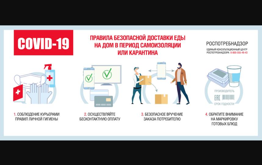 Рекомендации Роспотребнадзора. Фото http://78.rospotrebnadzor.ru/