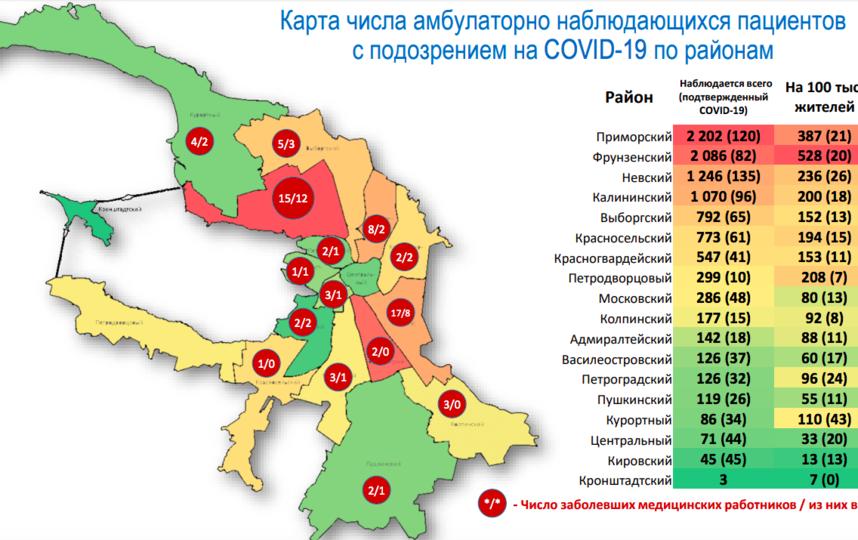Карта коронавируса по всем районам Петербурга. Фото Пресс-служба Администрации Петербурга