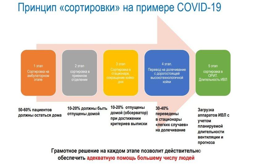 Скриншот gov.spb.ru.
