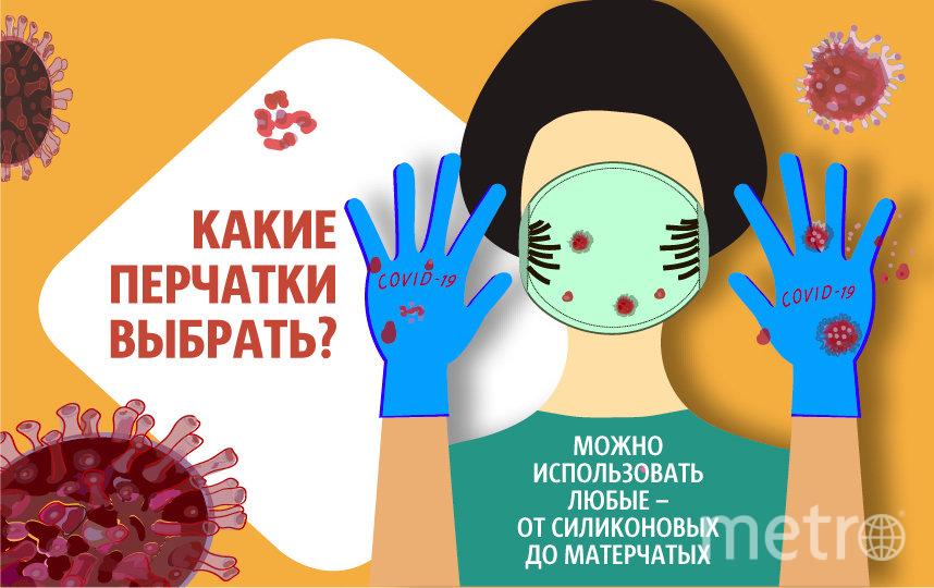 """Как верно использовать перчатки во время пандемии. Фото Павел Киреев, """"Metro"""""""
