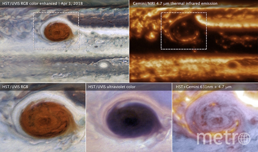 На этих снимках показаны процессы, происходящие на планете. Фото International Gemini Observatory/NOIRLab/NSF/AURA M.H. Wong (UC Berkeley) and team Acknowledgments:
