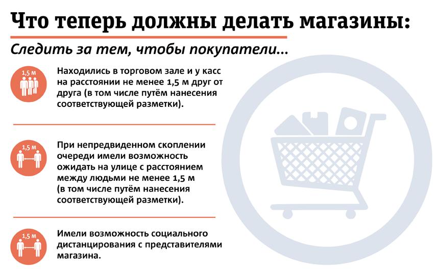 """Новые правила для магазинов. Фото Сергей Лебедев, """"Metro"""""""