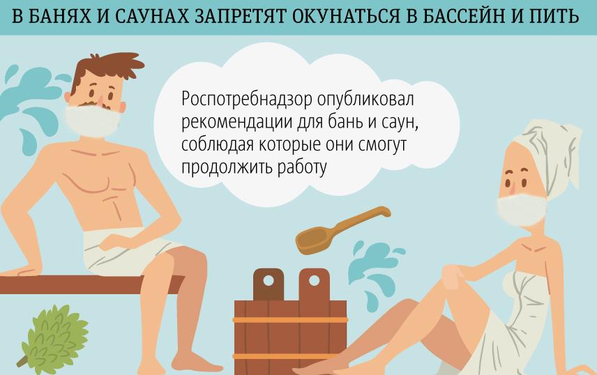 Рекомендации Роспотребнадзора для работы бань и саун. Фото Инфографика: Андей Казаков, Metro