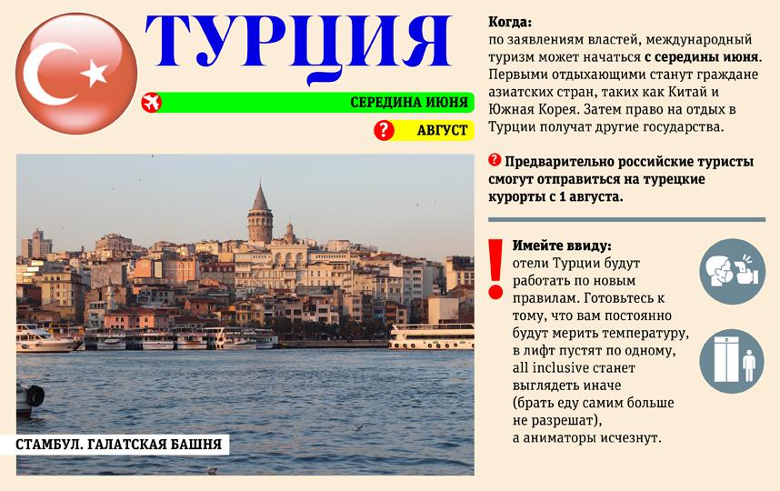 """Турция. Фото Сергей Лебедев, """"Metro"""""""