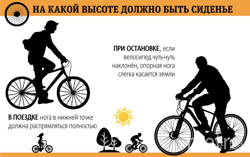 """Какой велосипед выбрать жителю города? Фото Инфографика Павла Киреева, """"Metro"""""""