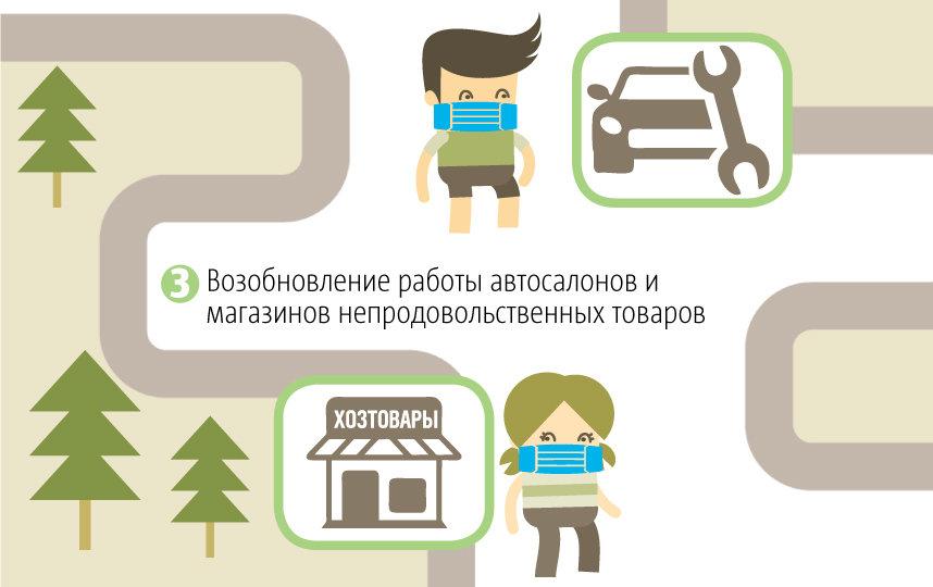 """Второй этап смягчения ограничений в Москве начнётся с 1 июня. Фото Павел Киреев, """"Metro"""""""