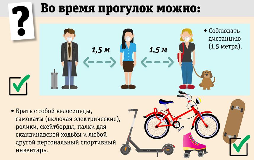 """Во время прогулок необходимо соблюдать социальную дистанцию. Фото Инфографика: Сергей Лебедев, """"Metro"""""""