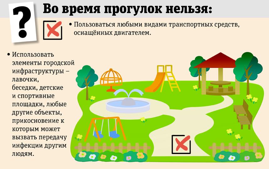 """Во время прогулок и занятий спорток горожане должны будут соблюдать определённые правила. Фото Инфографика: Сергей Лебедев, """"Metro"""""""