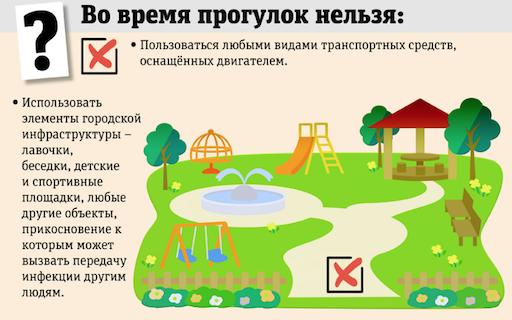 Что запрещается делать во время прогулок.