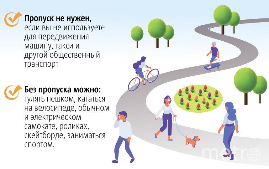 """Когда нужно получать пропуск для прогулки на велосипеде в Москве. Фото Павел Киреев, """"Metro"""""""