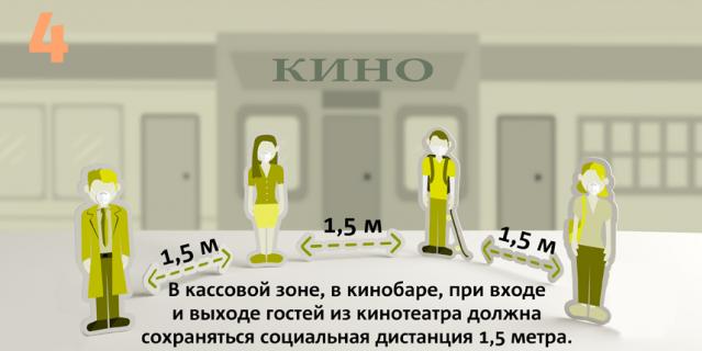 Рекомендации Роспотребнадзора для кинотеатров.