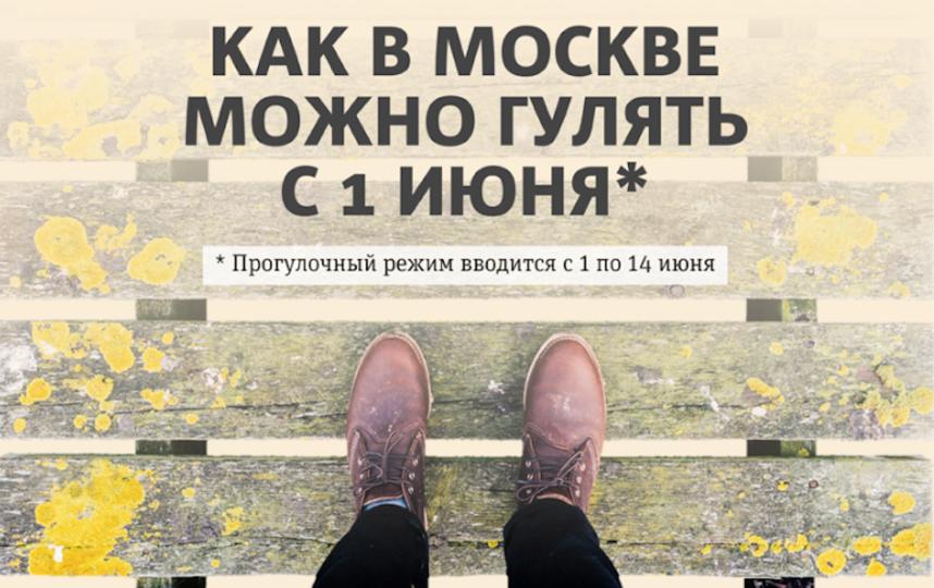 """Во время прогулок и занятий спортом горожане должны будут соблюдать определённые правила. Фото Инфографика: Сергей Лебедев, """"Metro"""""""