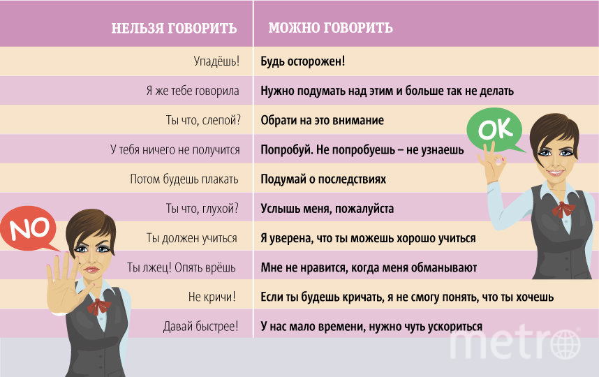 "Следи за тем, как разговариваешь с ребенком. Фото Инфографика Андрей Казаков, ""Metro"""