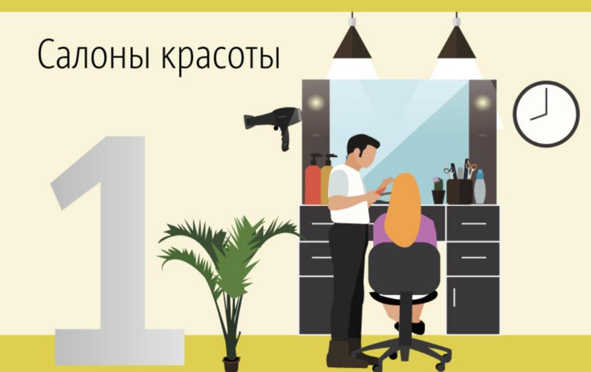 Андрей Воробьёв подписал постановление, ослабляющее действие ограничений в Московской области. Фото Инфографика: Андей Казаков, Metro