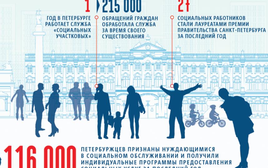 """Инфографика. Фото https://www.gov.spb.ru/, """"Metro"""""""