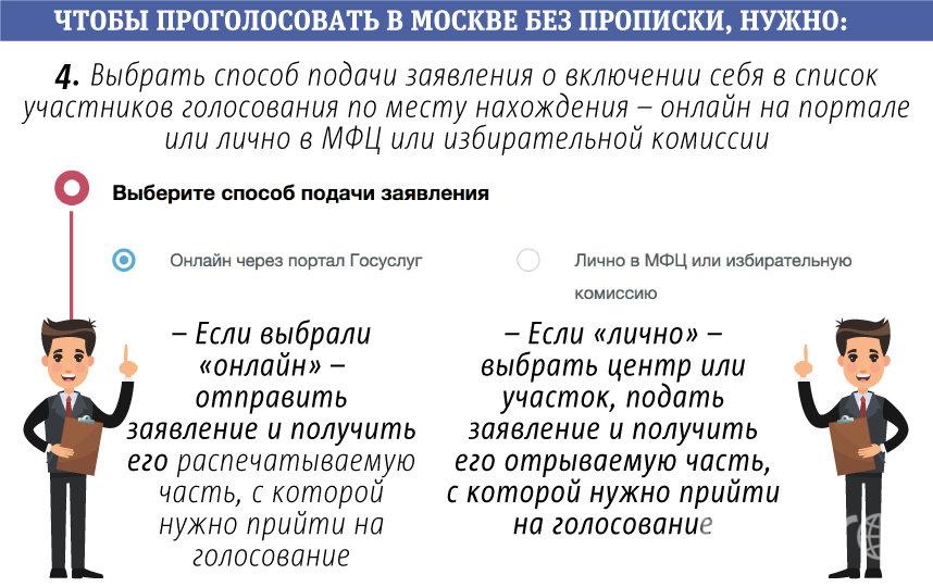 Как проголосовать в Москве, не имея прописки. Фото Инфографика Павла Киреева