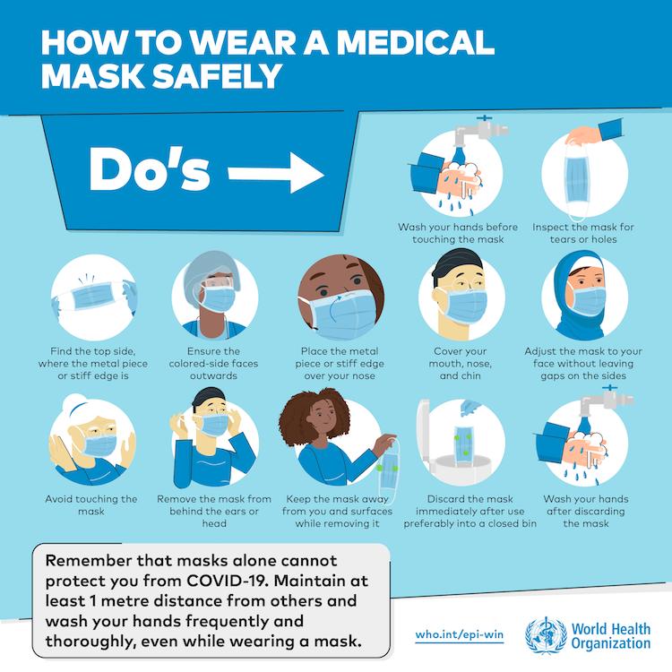 ВОЗ опубликовала рекомендации как носить медицинскую маску. Фото Who.int