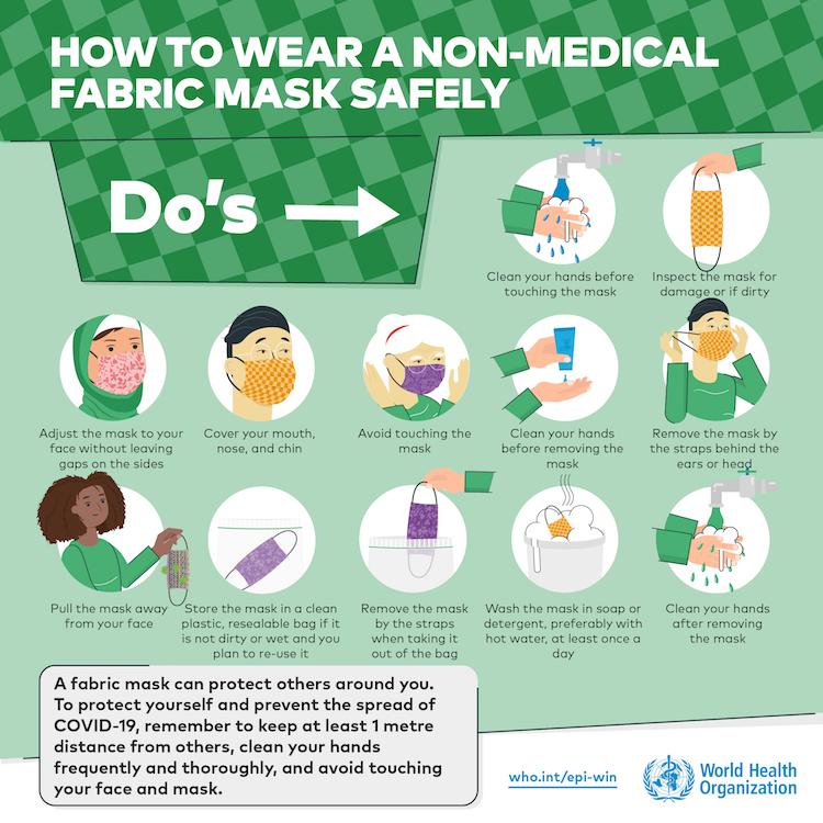 ВОЗ опубликовала рекомендации как носить тканевую маску. Фото Who.int