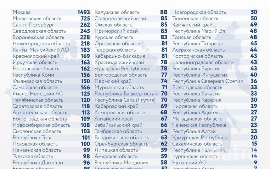 Распределение заражённых по регионам на 13 июня. Фото скриншот стопкоронавирус.рф