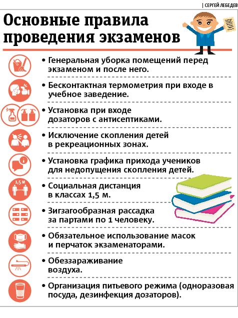 """Правила. Фото Инфографика Сергея Лебедева, """"Metro"""""""