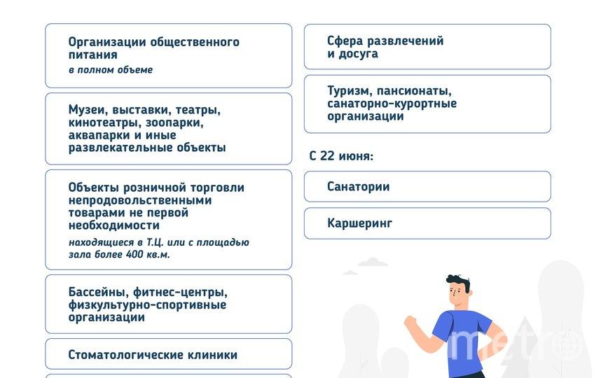 "Таблички на страничке Беглова. Фото https://vk.com/a_beglov, ""Metro"""
