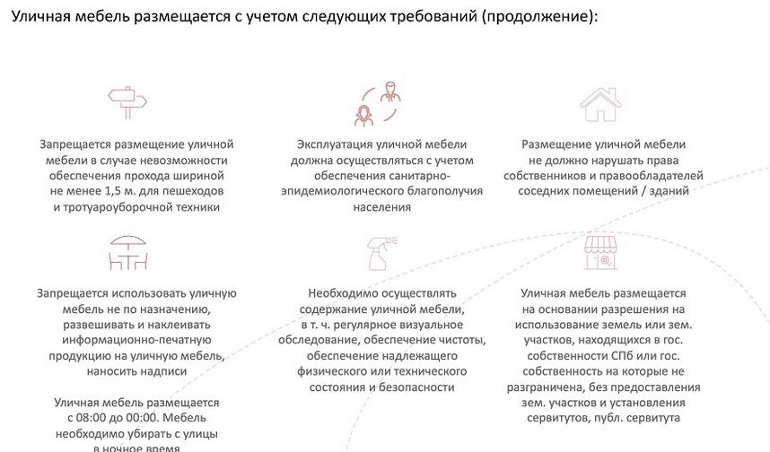 "Инструкция о размещении мебели на террасах. Фото https://www.crpp.ru/news63/2684.html, ""Metro"""