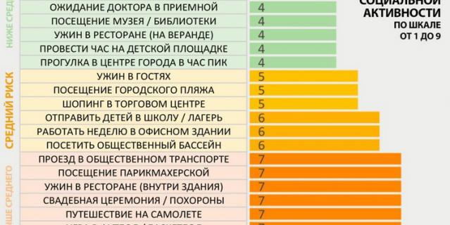 Таблица от экспертов.