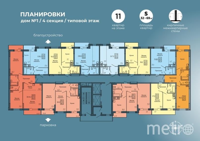 планировки квартир ЖК «Новые Матрёшки».