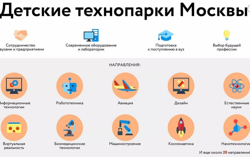 Родители следят за расписанием на сайтах заведений. Фото mos.ru