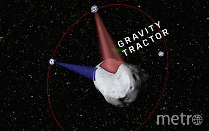 Схематичное описание действия гравитационного тягача. Фото NASA