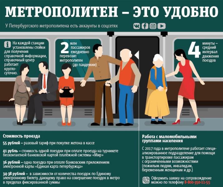 "Метрополитен - это удобно. Фото Анна Тихонова, ""Metro"""