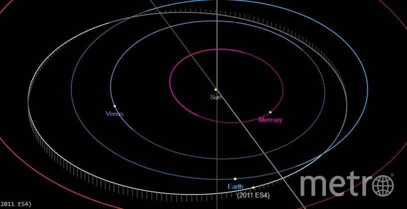 Астероид открыли в 2011 году. Фото NASA