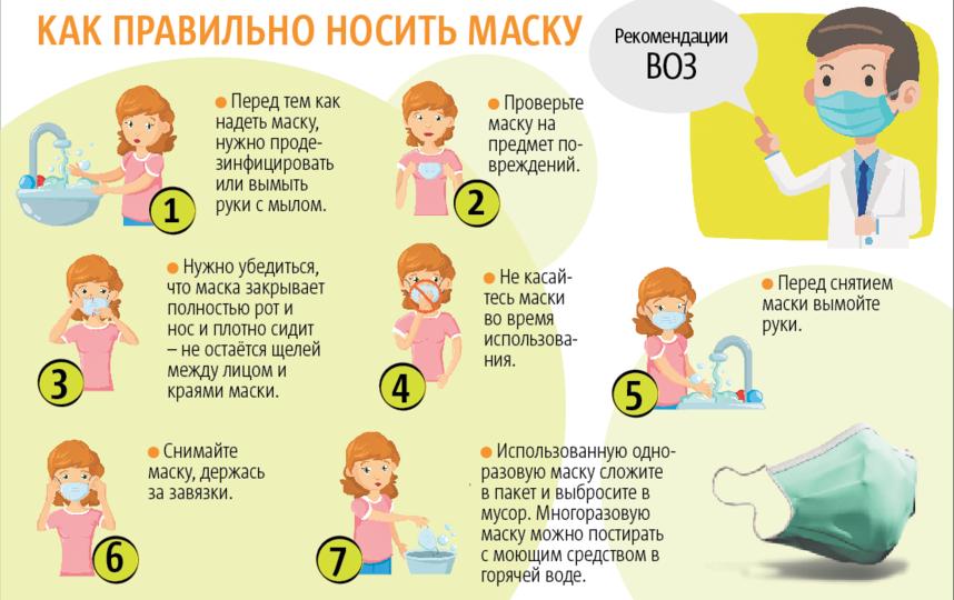 "Инфографика – Павел Киреев. Фото ""Metro"""