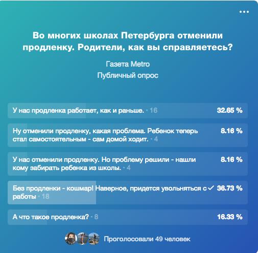 """Опрос Metro ВКонтакте. Фото скрин-шот, """"Metro"""""""