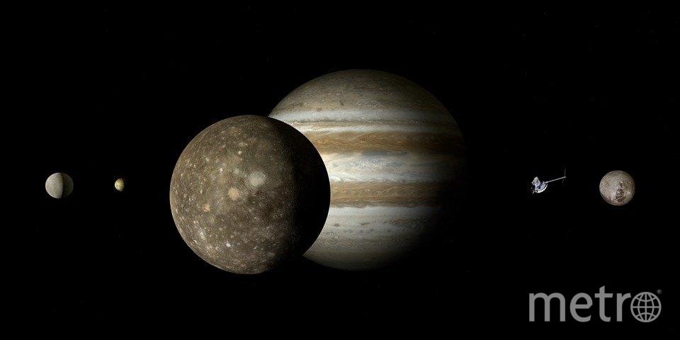 Юпитер и его спутники, коллаж. Фото pixabay.com