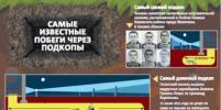 В Дагестане заключённые как сквозь землю провалились